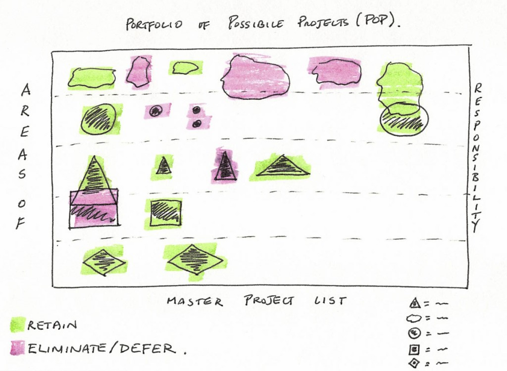 Reviewed Portfolio - Stage 1