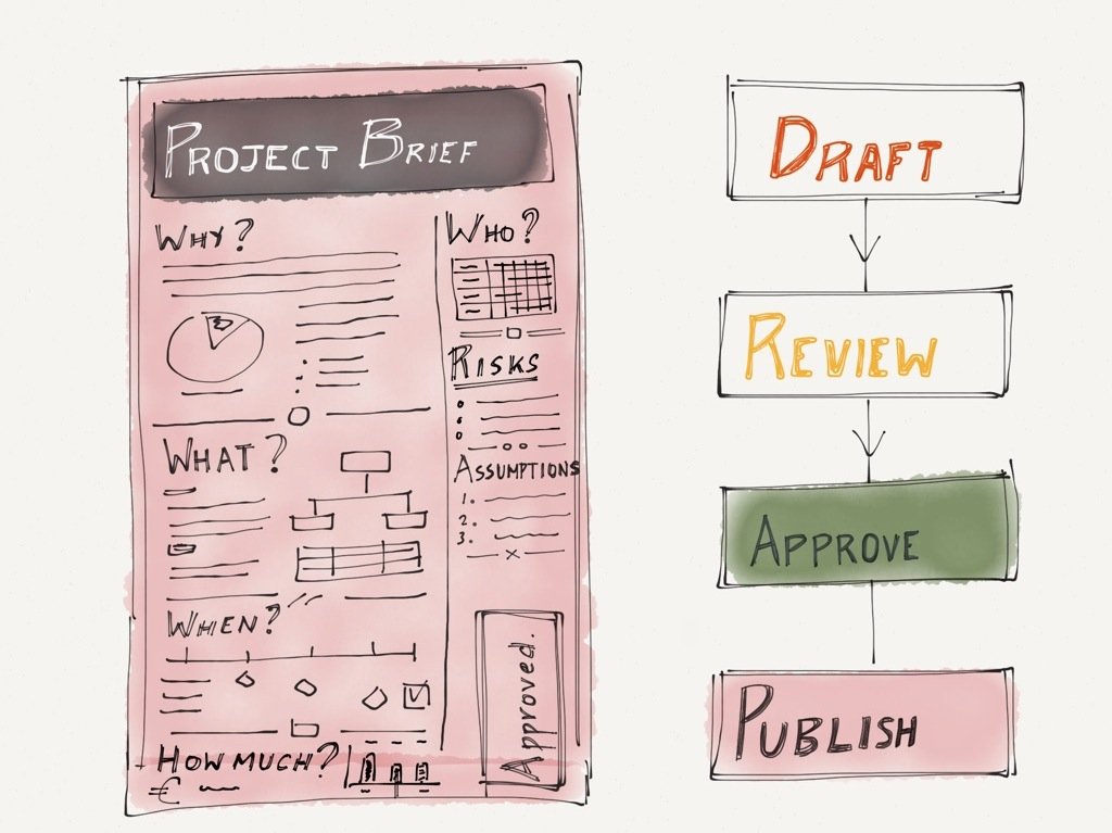 help to write a good project brief